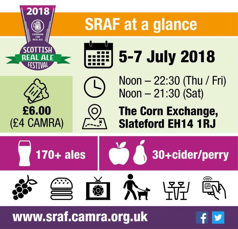 SRAF 2018