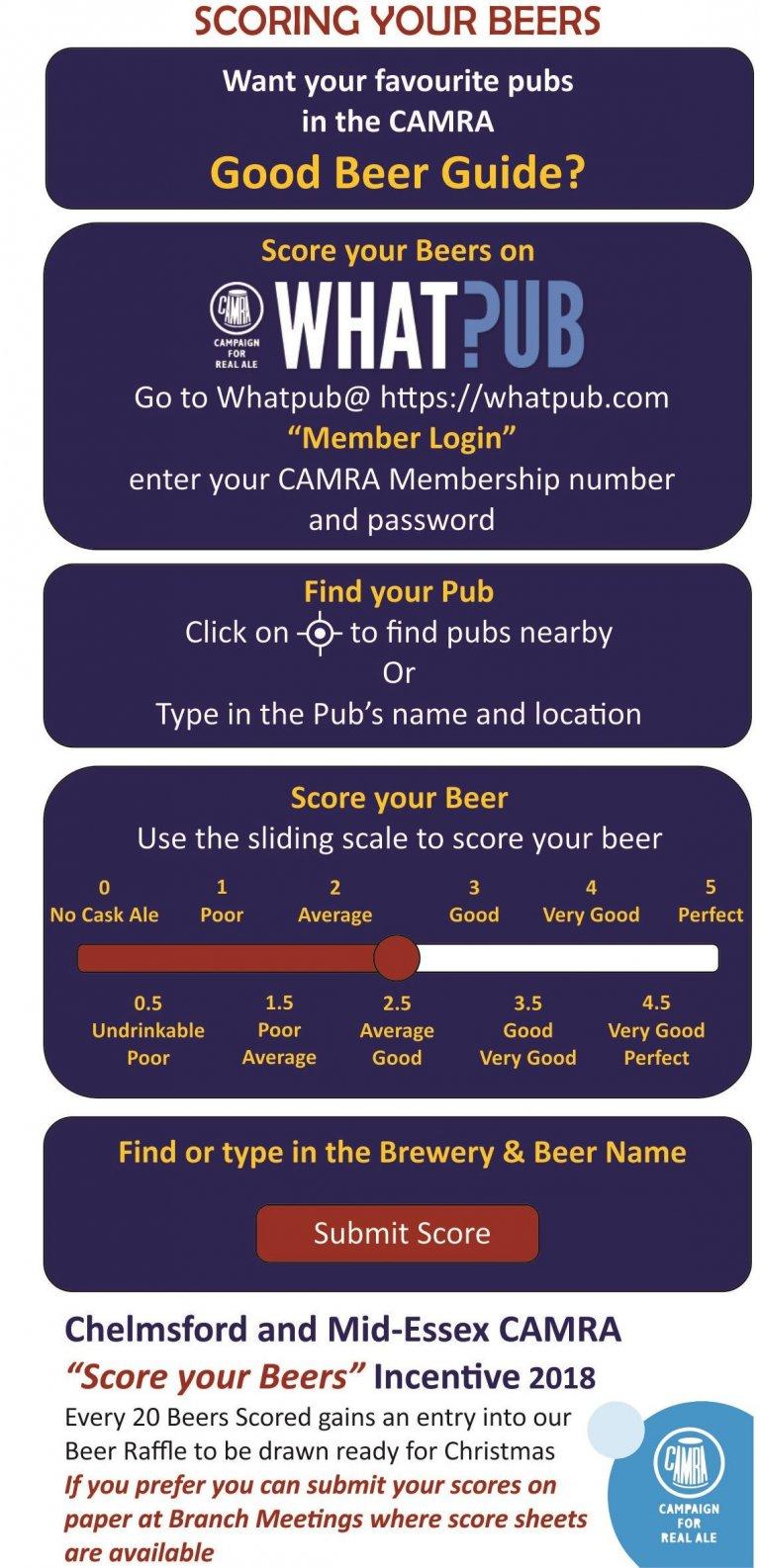 Scoring your beers